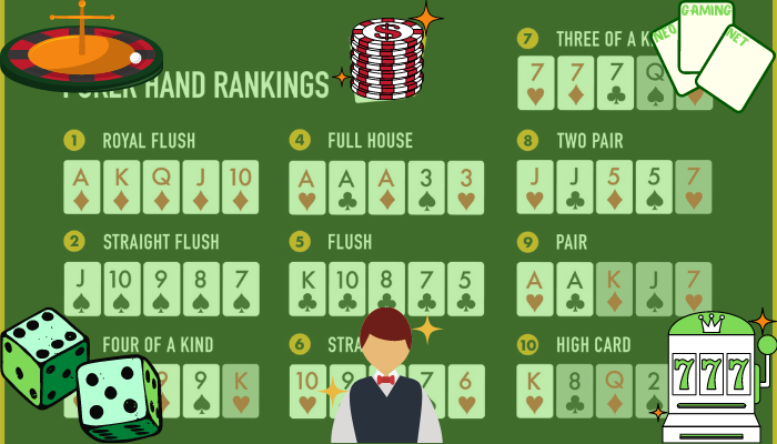 What is Poker Hand?